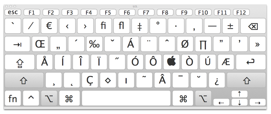 how to make e accent shortcut keyboard