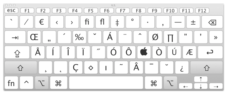 List Of Synonyms And Antonyms Of The Word Macbook Keyboard Symbols
